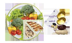 Модель тарелки для достижения желаемого результата (снижение веса)